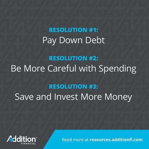 Common Financial Resolutions