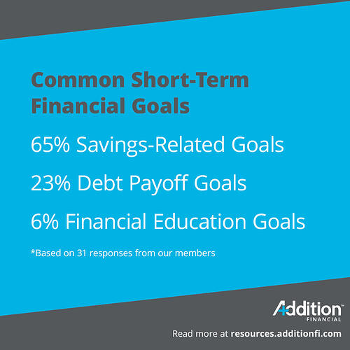 Common Short-Term Financial Goals