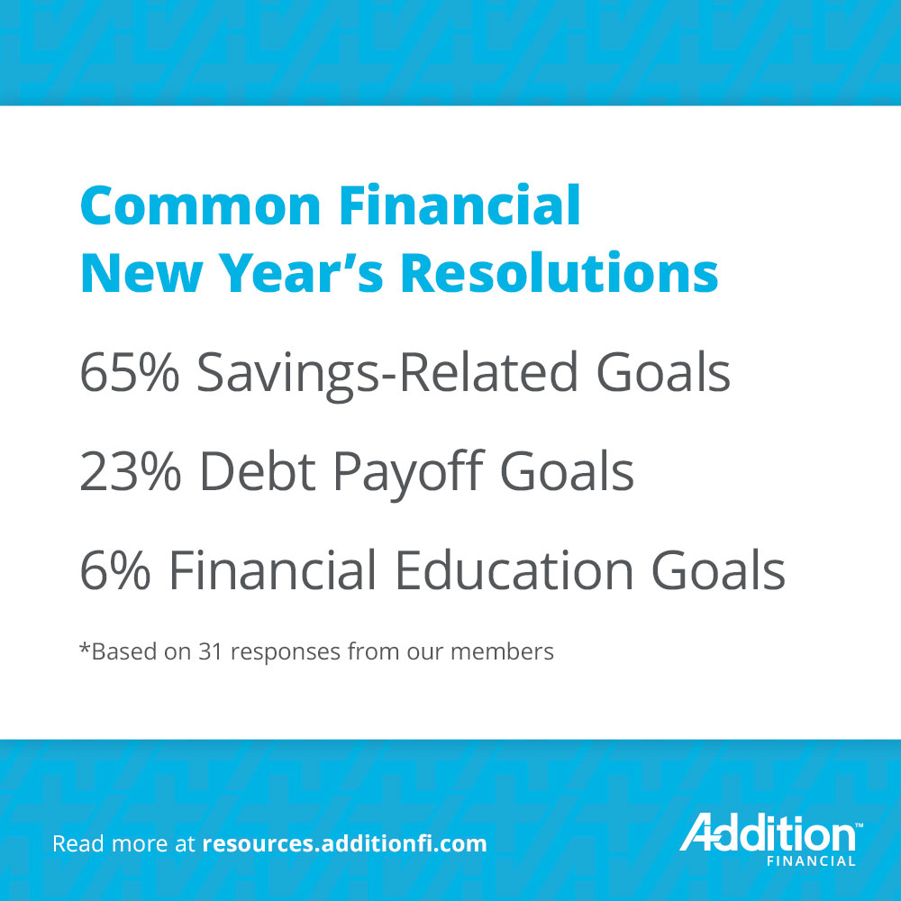 Common Financial New Year's Resolutions
