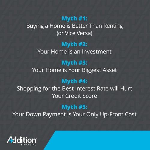 Homebuying Myths